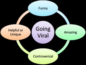 going-viral1